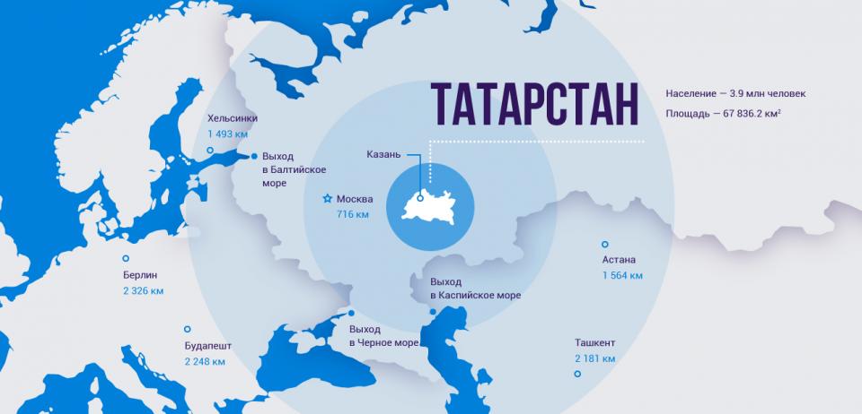 """Отдых в Татарстане от отеля """"Ногай"""""""